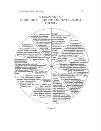 case conceptualization and treatment plan individual psycholgy adler Adler graduate school 1550 east 78th street richfield, minnesota ags course 514 psychotherapy: dsm-5 diagnosis, case conceptualization and treatment, 3rd edition routledge, ny, ny basic difference between individual psychology and psychoanalysis.